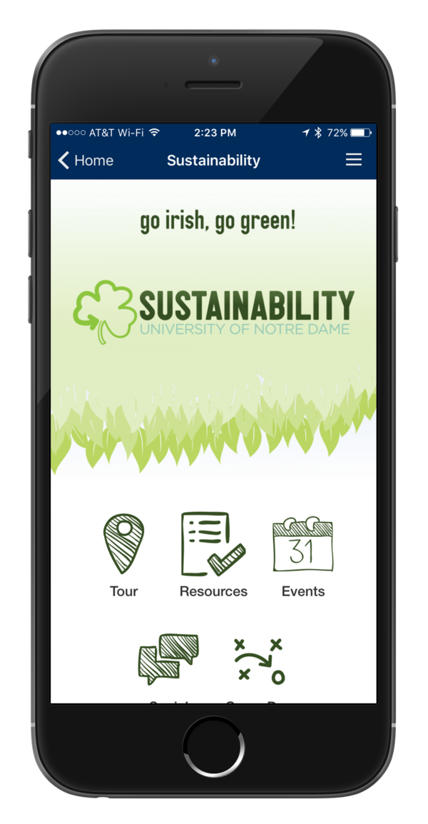 Sustainability on MobileND